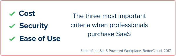 criteria for purchasing saas