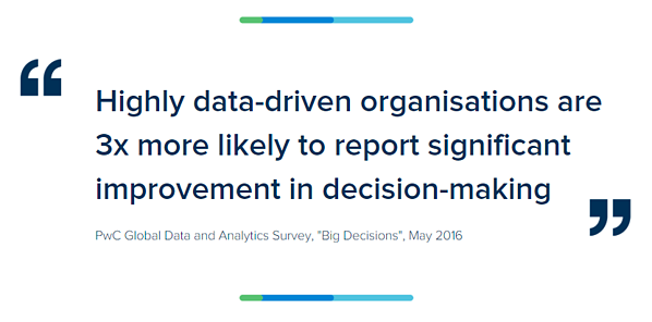 data driven decision making stat