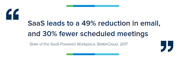 saas reduces email and meetings